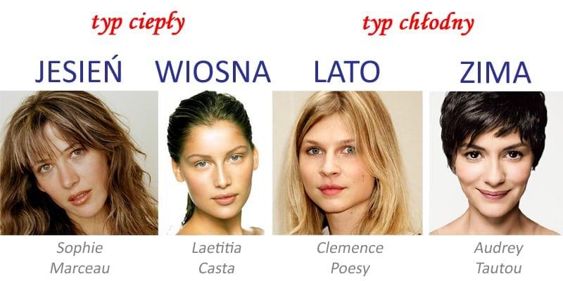 schemat pór roku francuskie aktorki