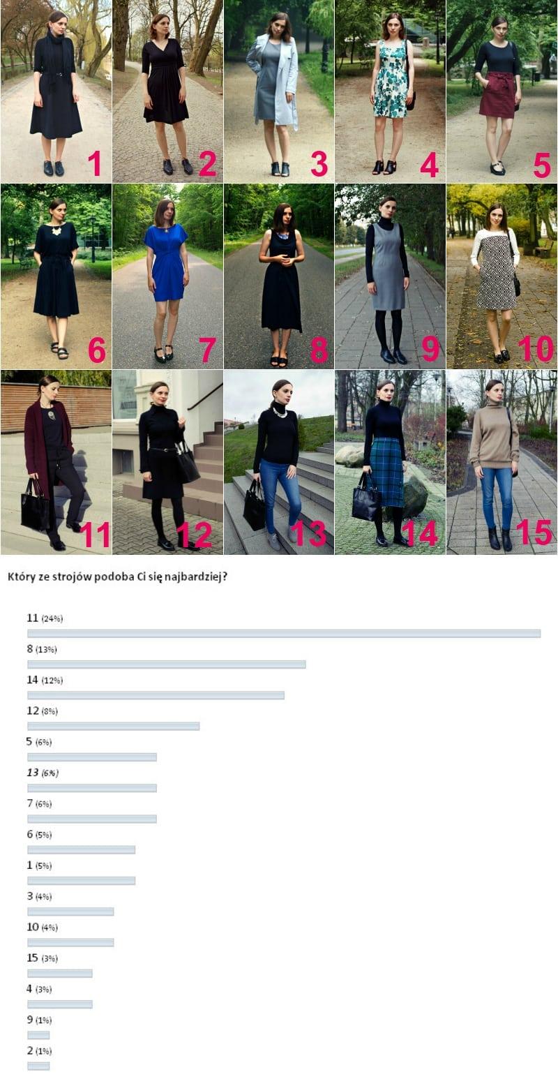 wyniki strój